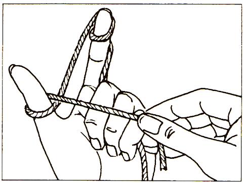 Tricô: Criando os pontos iniciais