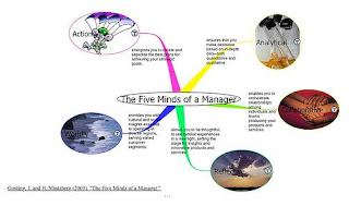 comment the five minds of a manager essay Sample essay (800 words) for the assignment question and analysis, see sample essay 1  education means considerably more than just teaching a student to read, write, and.