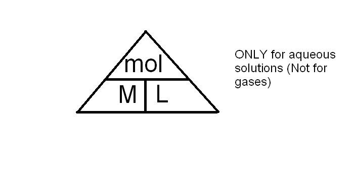 Chemistry 11: November 2009