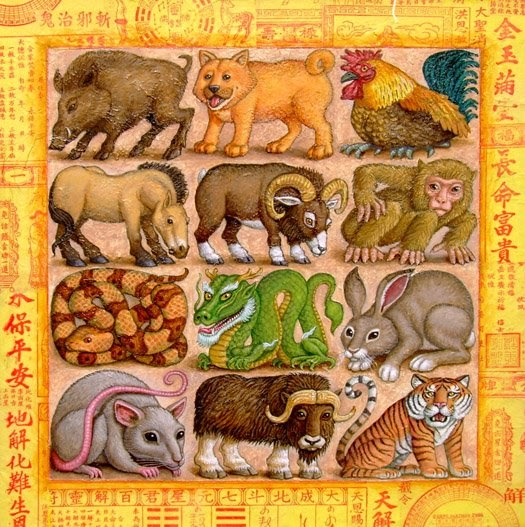 the Painted Perception: Chinese Zodiac