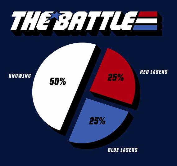 IMAGE(http://4.bp.blogspot.com/_Us1jylnLwFo/S65H5JCTY2I/AAAAAAAAGio/nFtlZ6Gb0zE/s1600/knowing-is-half-the-battle.jpg)