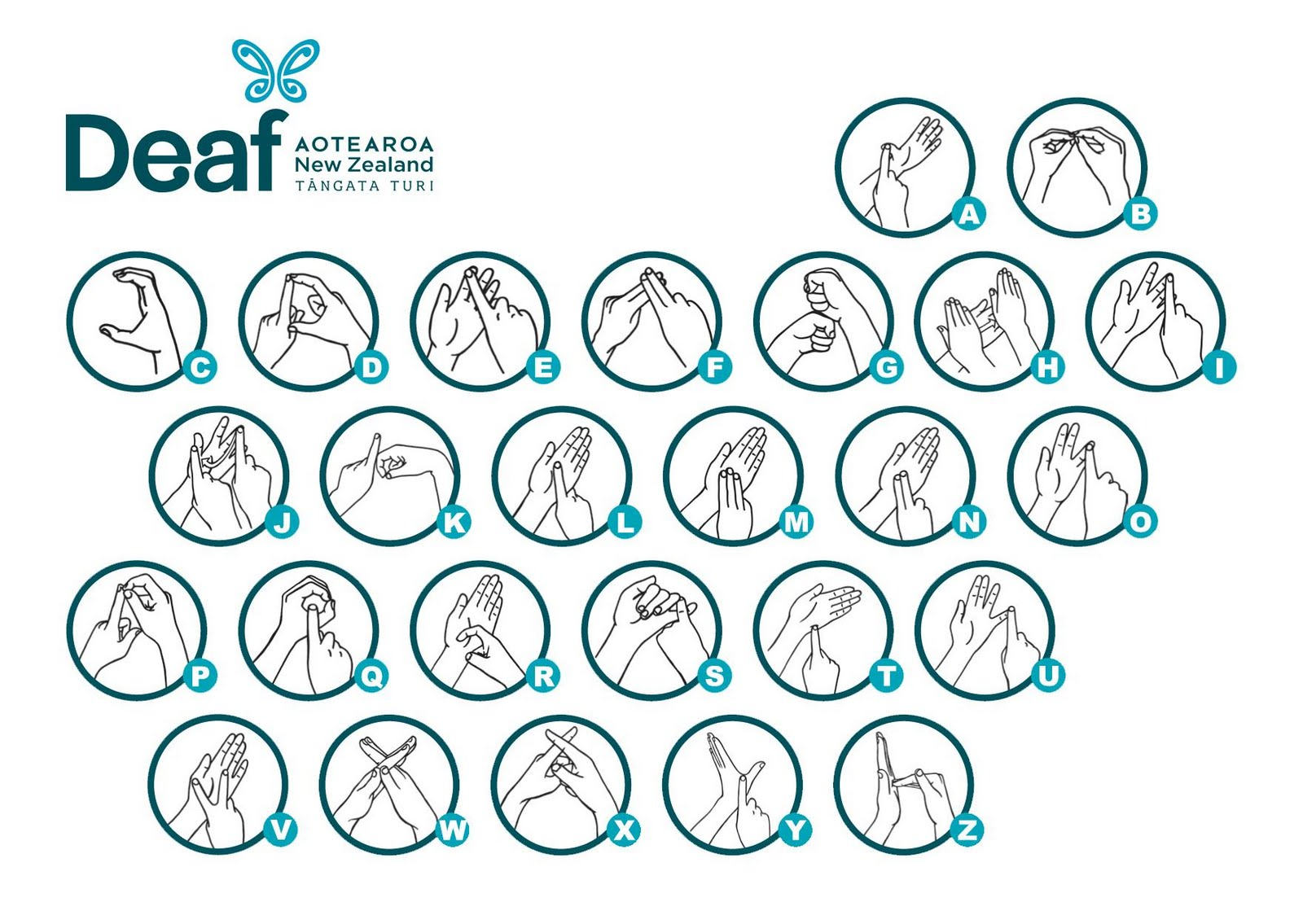 Images About Sign Language Learning