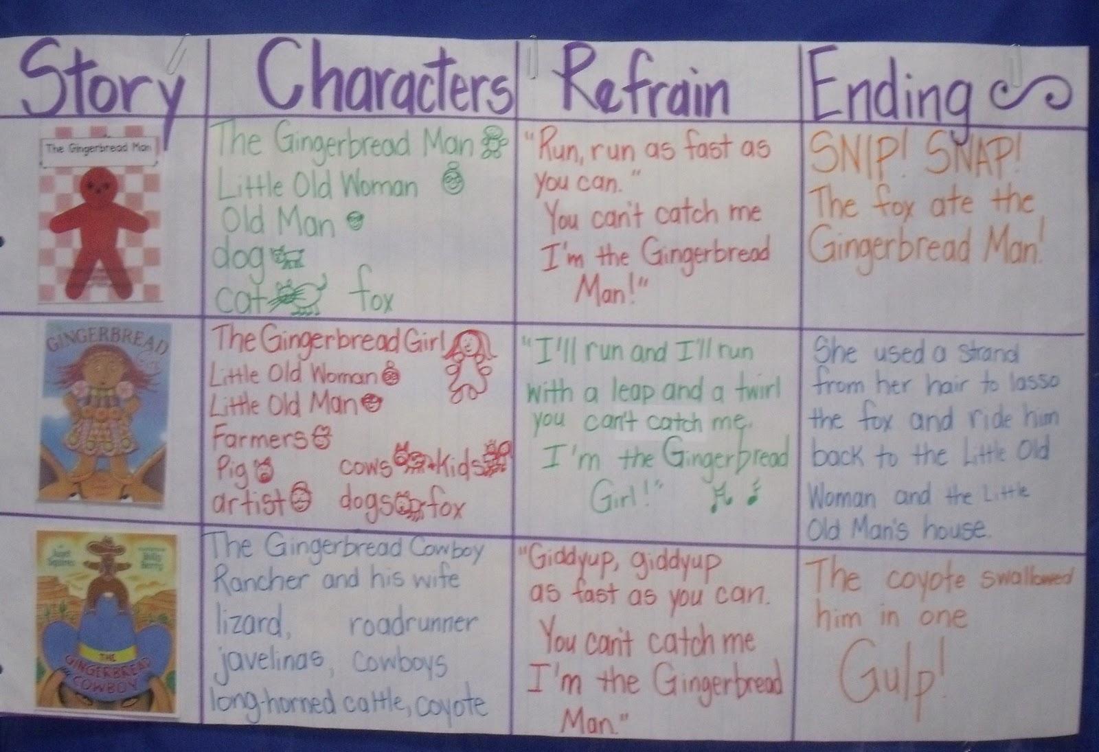 Mrs Jump S Class Gingerbread Man