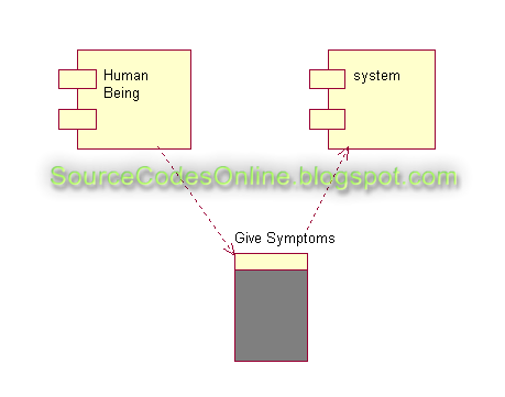 Class Diagram For Flight Reservation System Wiring 2 Ohm Dual Voice Coil Sub Uml Diagrams Medical Expert | Cs1403-case Tools Lab - Source Code Solutions
