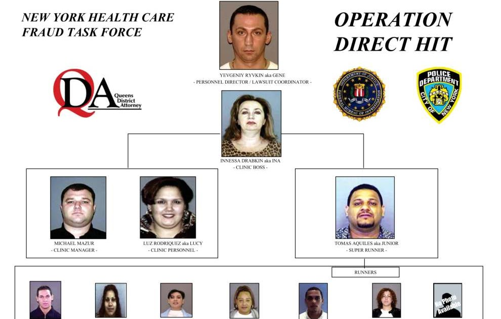 Coverage Counsel: Operation Direct Hit -- Indictments & Arrests Announced in Major No-Fault