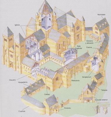 Monasterios Medievales Partes de un Monasterio en la Edad