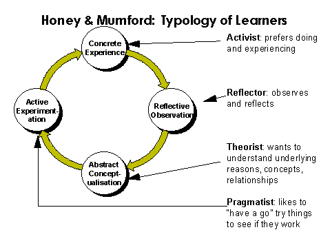 Model Pembelajaran Diskusi Kelompok Kecil Rencana Pembelajaran Contoh Rpp Berkarakter Sd Smp Sma Model Pembelajaran Experiental Learning Fisika Sma Online