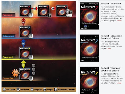 Versiones de Redshift7