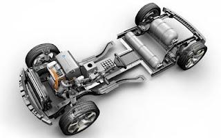 8 Seater Vehicles >> GM EV1 - Electric Car
