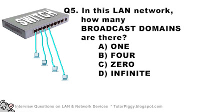 Welcome to Tutor PIGGY.blogspot.com: LAN and Network