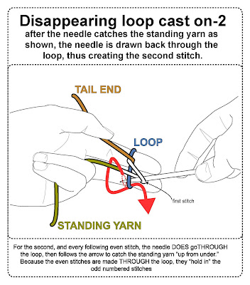 step 2 disappearing loop