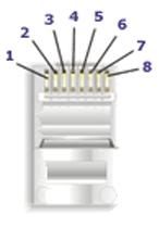 Urutan Pin pada Jac RJ-45