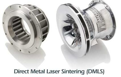 Additive Manufacturing Direct Laser Sintering Of