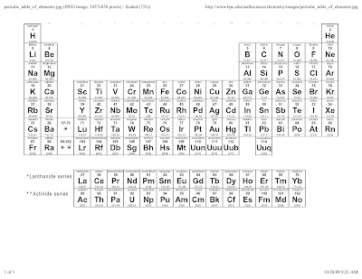 Rhodium Form Periodic Table Elements Royalty Free Stock