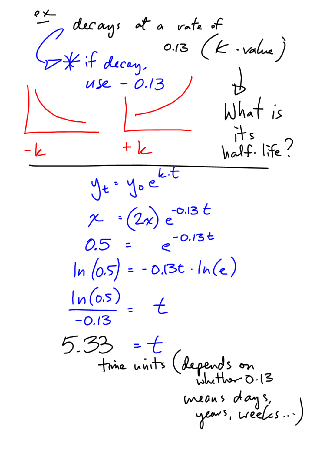 Grade 12 Pre Calculus Math Logarithmic Word Problems