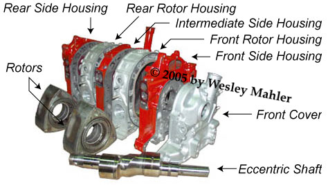 Rotary Engine ~ Automotive As well Hottest Cars