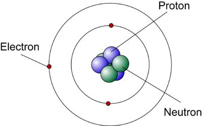 Knowledge: Atomic Models