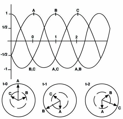 6 Pole Dc Motor 6 Pole Switch Wiring Diagram ~ Odicis