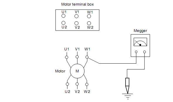 Megger Test Of Motor Impremedia Net