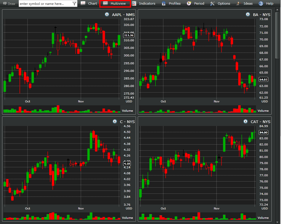 MultiView Charts and Stock Quotes Page