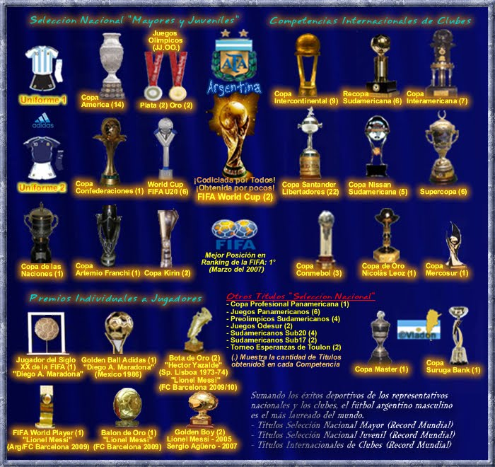 Medallas Y Premios Del Deporte Del Fútbol Fijados Kitchen