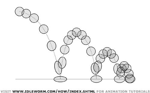 Robert Burchett Animation Techniques: Bouncing ball