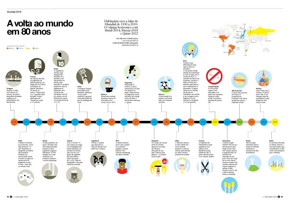 M Magazine, Jack Ma Infographic - wwwlatigrenet editorial - farmer resume