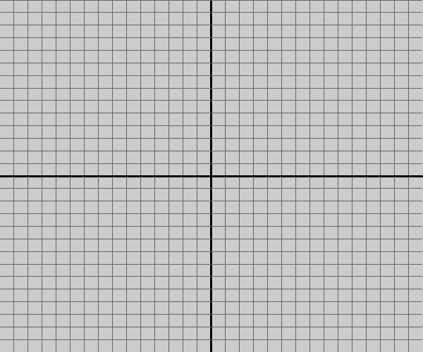 Membuat Media Interaktif Grafik Persamaan Kuadrat y = Ax^2