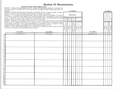 What Would David Do Fourth Step Inventory Sheets From Joe And Charlie