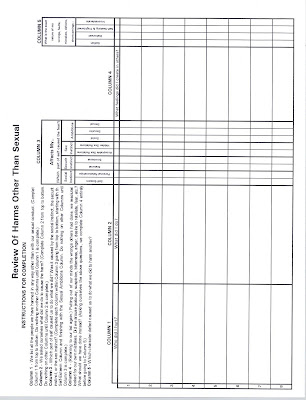 Printables Aa Step 4 Worksheets aa step 4 worksheets versaldobip al anon worksheet davezan