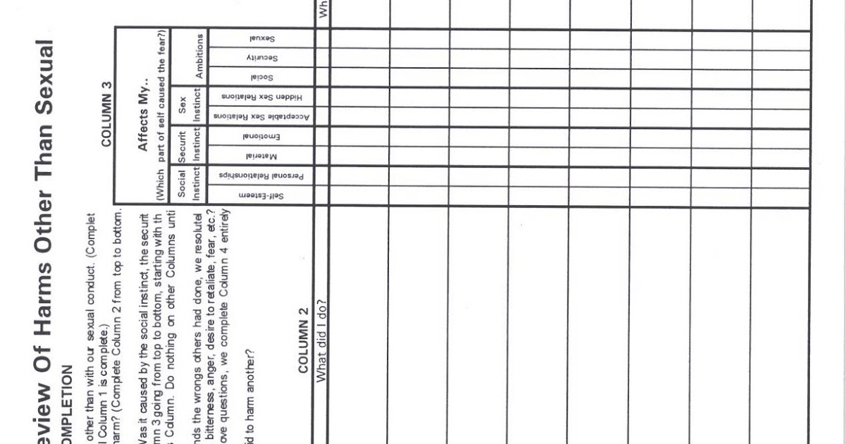 What Would David Do Fourth Step Inventory Sheets From Joe