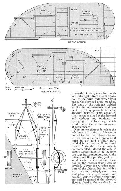 Vintage Teardrop Trailer Campers Chuck Wagon Plans December 2010