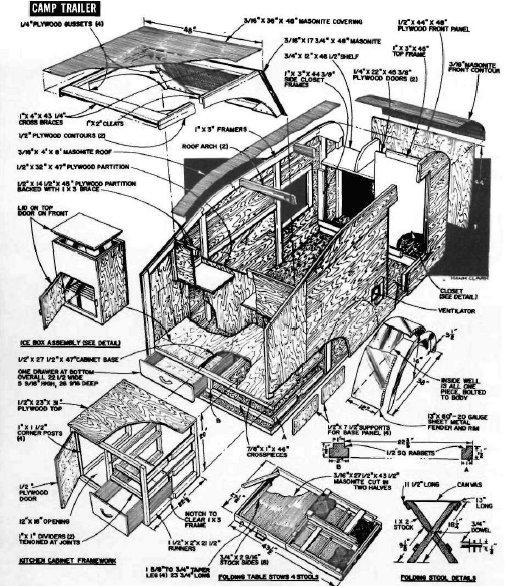 Truck Camper Plans Build Yourself: Vintage Teardrop Trailer Campers Chuck Wagon Plans: Camp