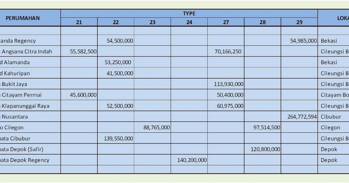 Harga  Rumah Golden City Bekasi 2019 Age