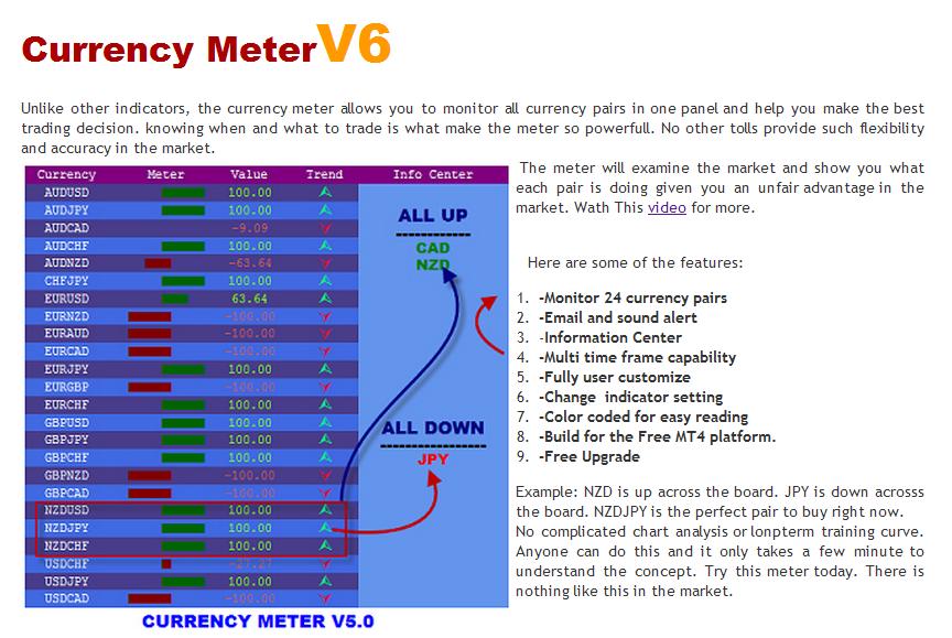 Gratis belajar forex interaktif setiap hari