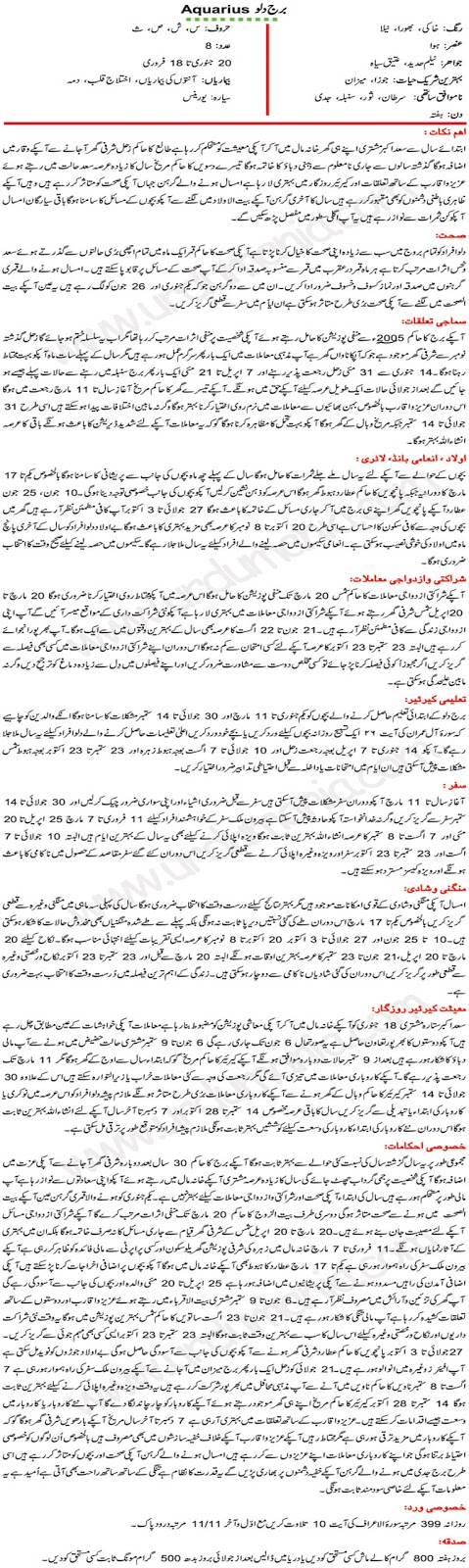 in urdu astrology horoscopes horoscope in urdu http horoscope urdusky . 479 x 1600.Urdupoint Horoscope Weekly