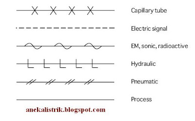 logic diagram isa electrical relay diagram amp p amp id symbols aneka listrik logic diagram logic gates #3