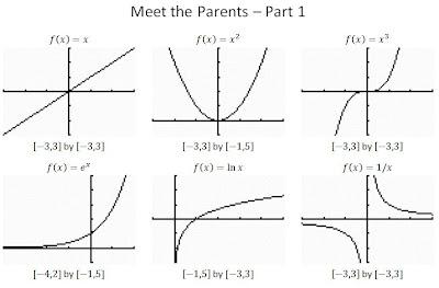 Randolph H.S. AP Calculus AB '09