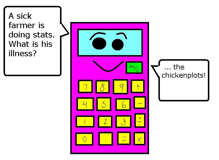 Stats Jokes: Scottbot Statistics Cartoon – Dotprism info