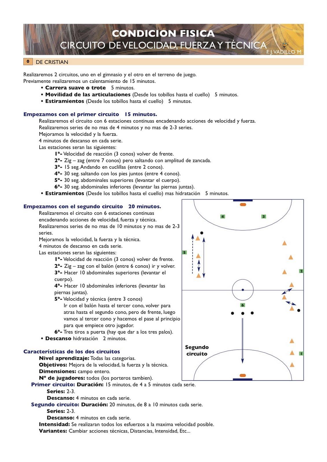 Entrenador De Fútbol Sala Monitor Circuito De Velocidad Fuerza Y Técnica