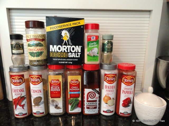 Dry Rub For Steak Food Network