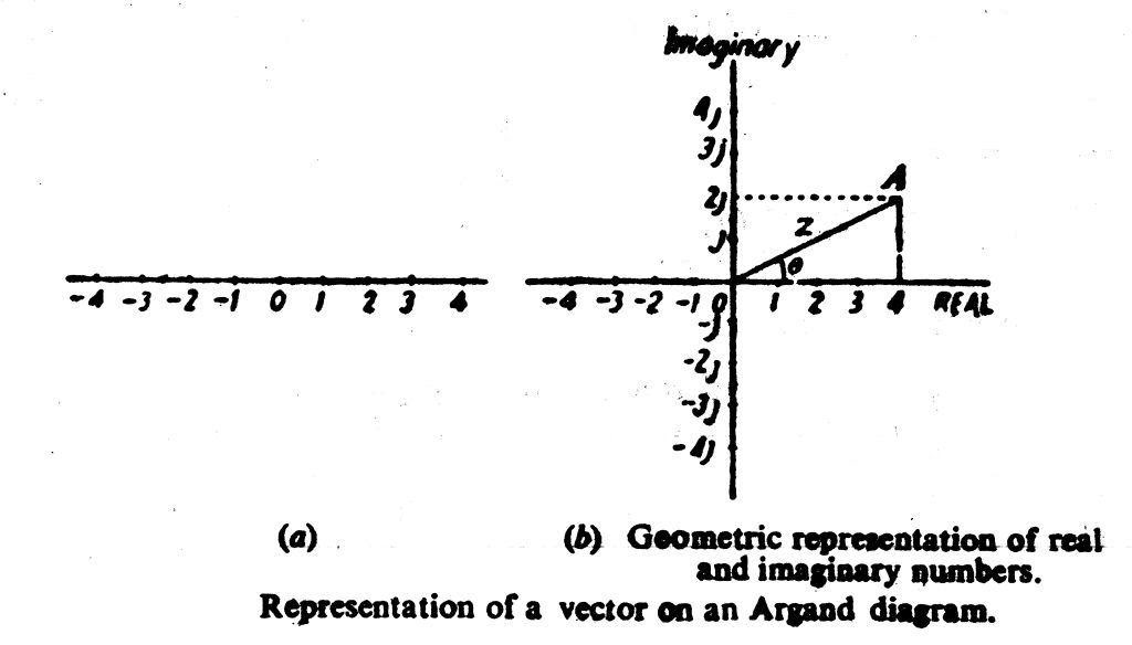 Fascinating Physics: The operator j in Physics