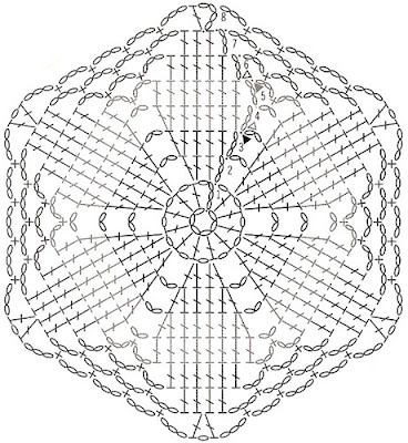 INTERNATIONAL CROCHET SYMBOL PATTERNS