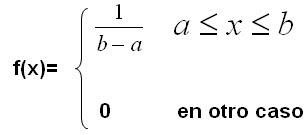 Capacitación on line: Distribución de Probabilidad