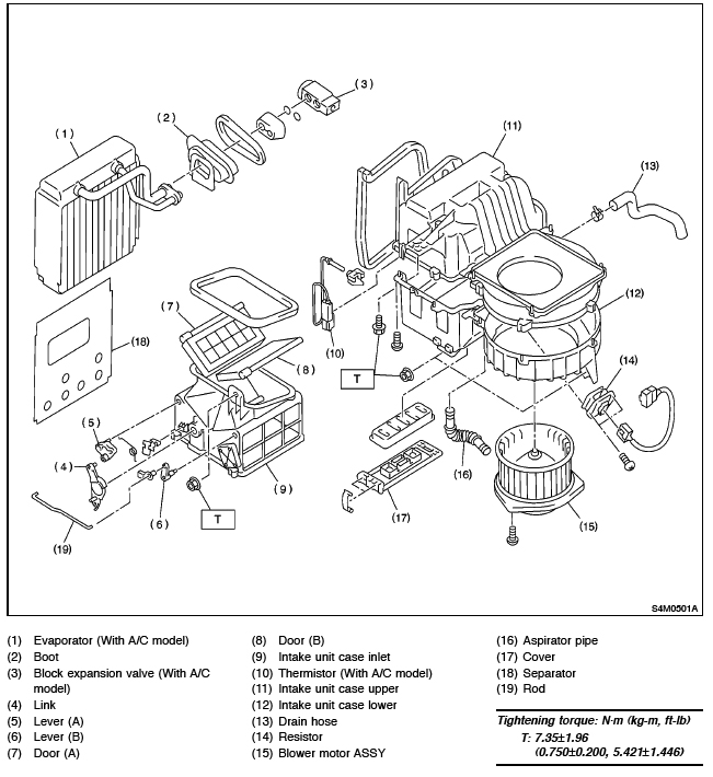 Service manual [2011 Subaru Impreza Wrx Blower Motor