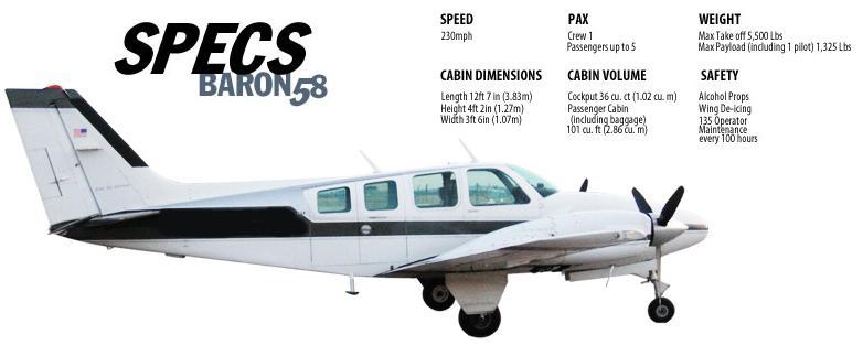 Baron 58 Flight Manual