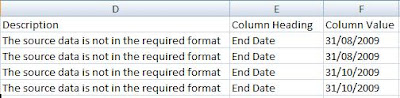 The source data is not in the required format
