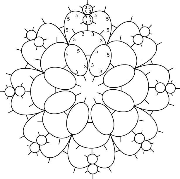Alchemy Patterns: Ayda Medallion