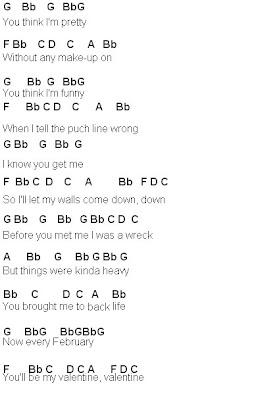 Guitar chords for the climb