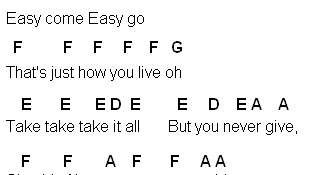 grenade piano sheet music easy